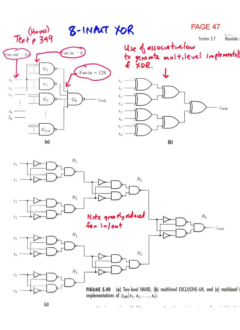 047LD  Bit Adder Circuit Diagram on for layout and gate transistor diagram, 32-bit alu design diagram, 8-bit comparator, 4-bit multiplier circuit diagram,