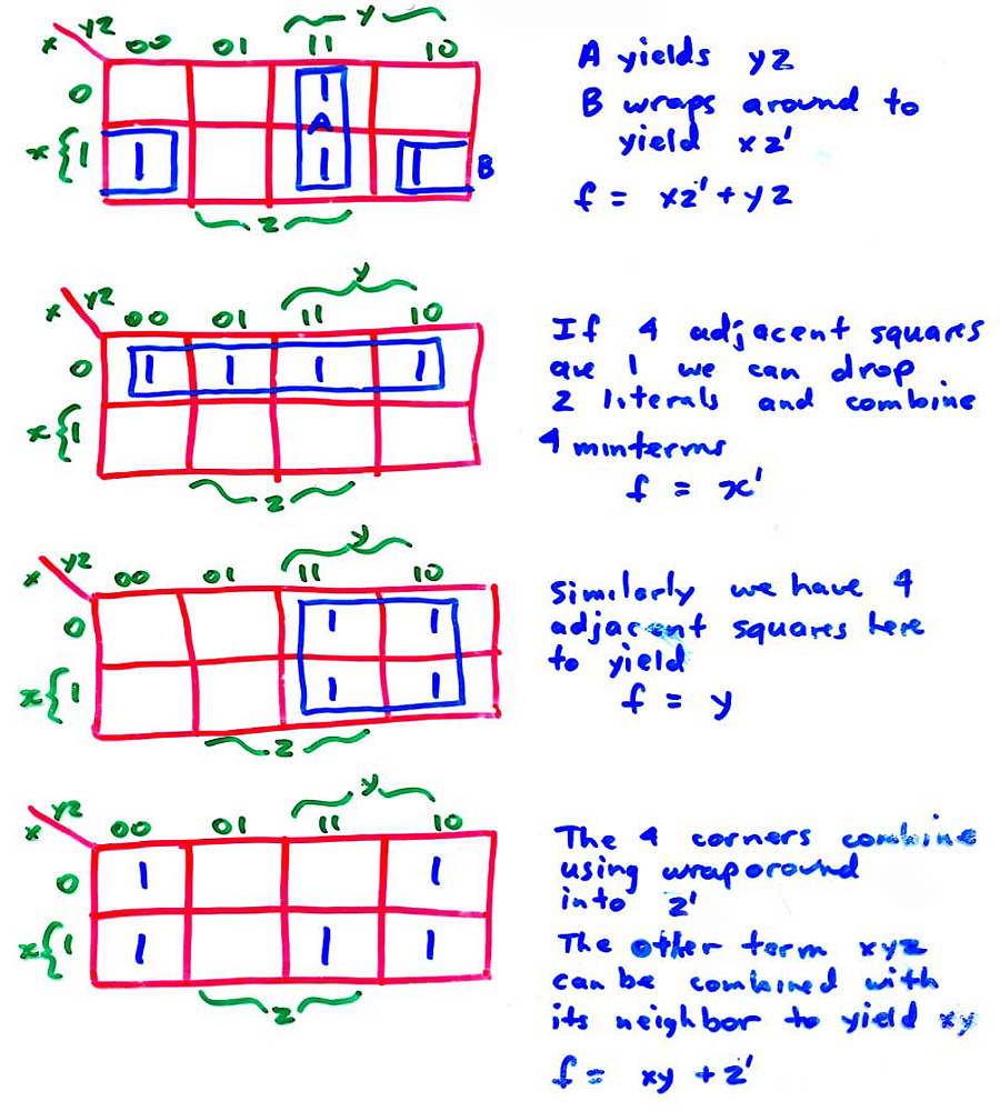 K Map Logic Diagram Free Wiring For You Examples Images Gallery
