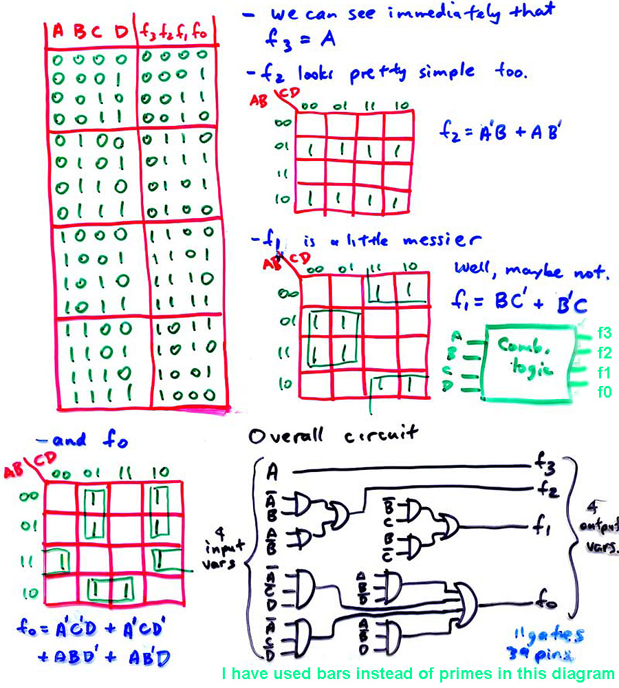 Adder And Fulladder Circuits You Can Interact With The Two 22 Combinational Logic Systems Q Example 2 Design A Minimized Circuit That Will Add 9 To 4 Bit Number We Could Use Msi Medium Scale Integration Approach Here