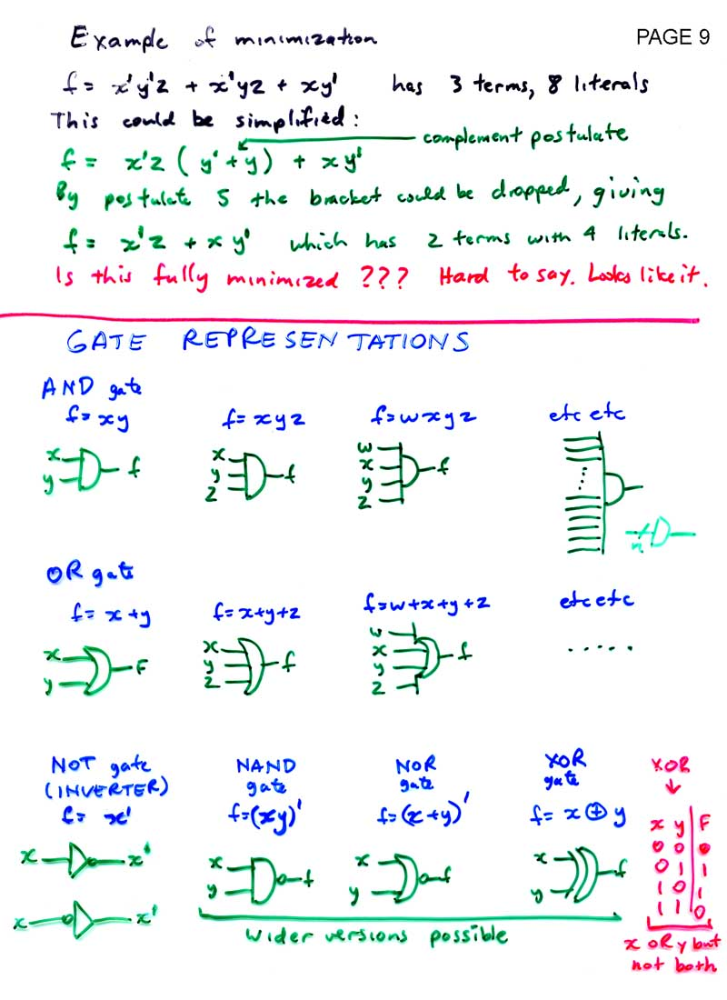 Ld Index Electromagnetic Relay Examples Example Of Function Tracing Page 12 Evaluation By