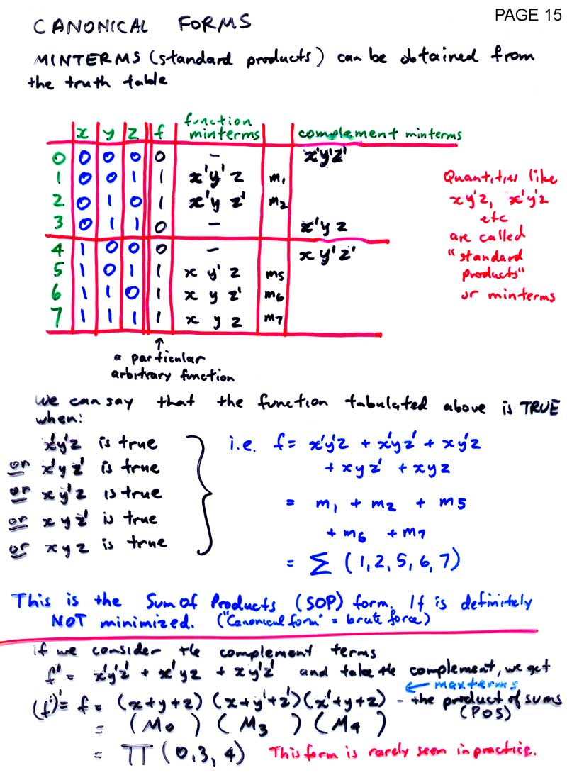Ld Index Boolean Logic Page 15