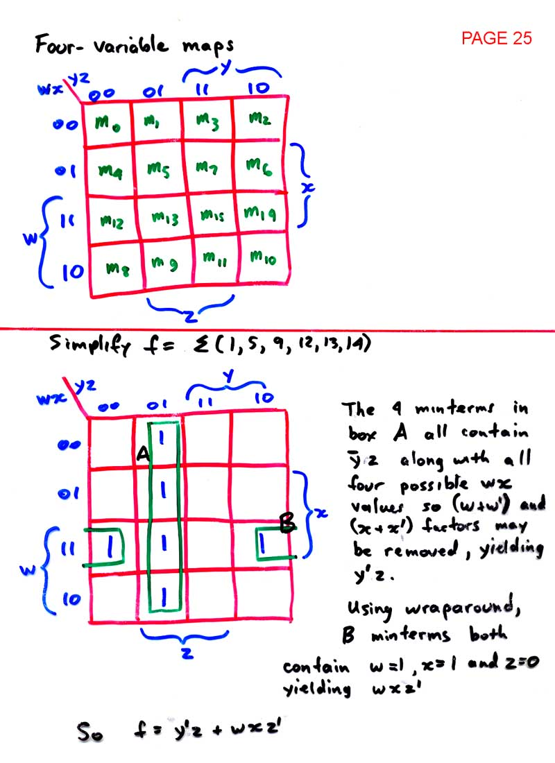 Truth Table For A To Encoder besides  besides Ld additionally Ch F in addition To Demux Truth Table. on multiplexer logic table