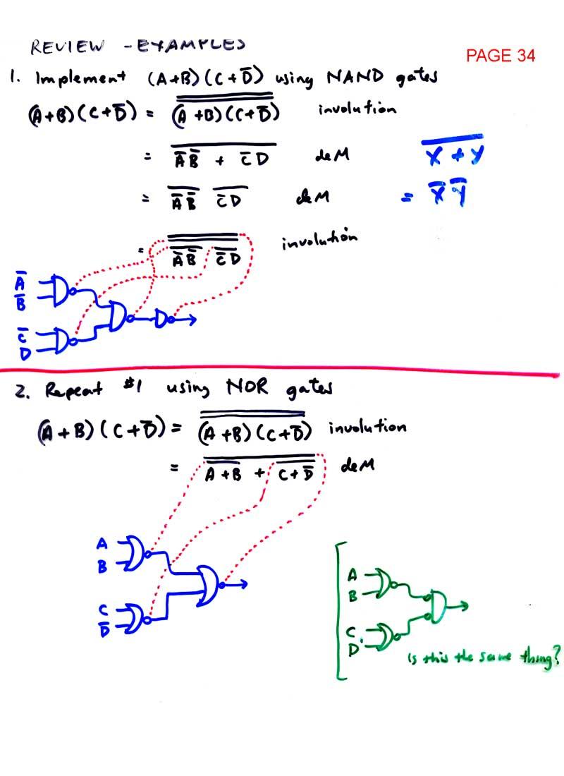 Ld Index Logic Gates Diagram Examples Karnaugh Maps Function Implementation