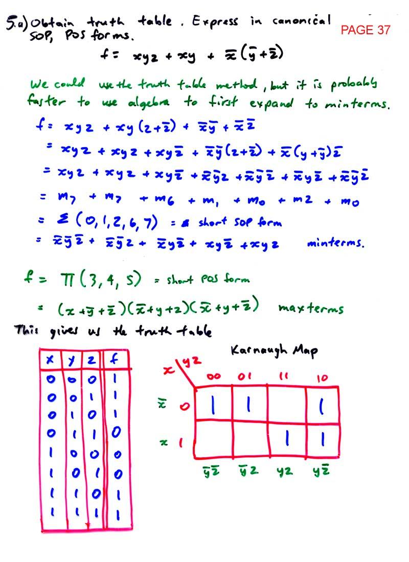 Ld Index K Map Logic Diagram Karnaugh Maps Function Implementation Examples