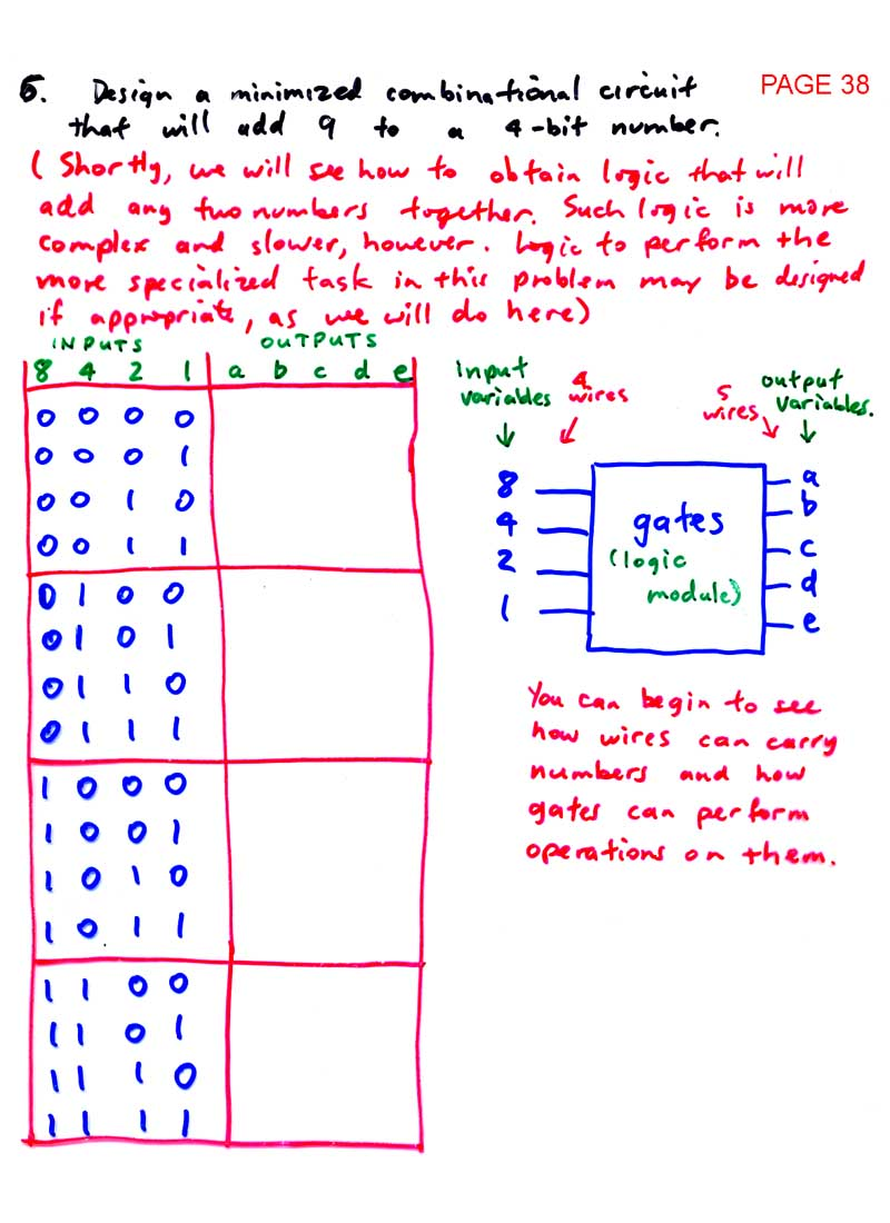 2 Bit Adder Logic Diagram Electronicswiring Analyze Circuit To Obtain Truth Table Page 38