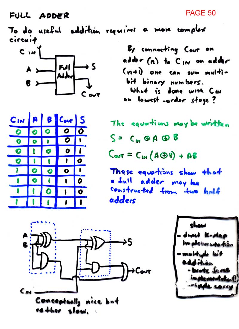 Ld Index Circuit Diagram Using Nand Gate Msi Combinational Logic