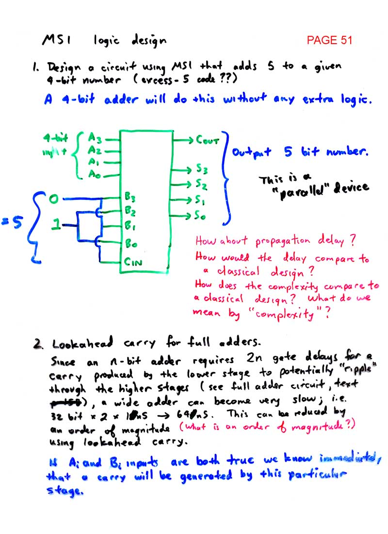 Lookahead carry 4-bit adder. PAGE 53 ...Lookahead carry diagram from Mano  PAGE 54 ...Lookahead carry diagram from Hayes PAGE 55 ...BCD adder