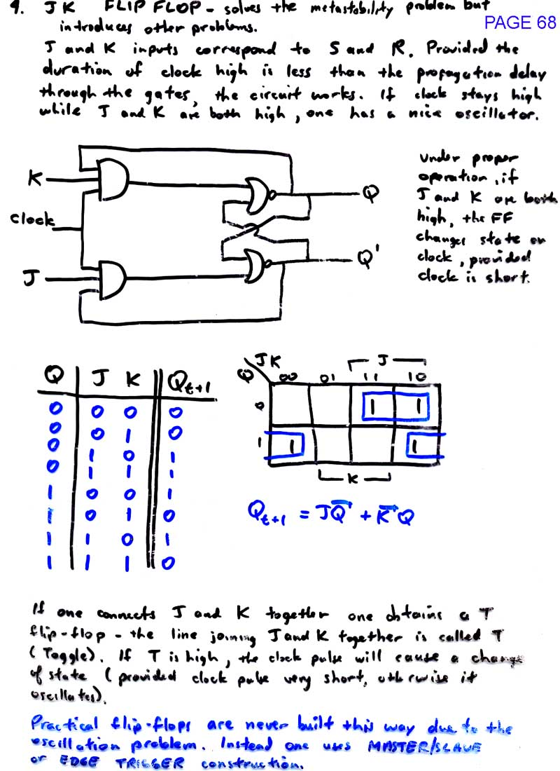 Ld Index Nand Gate Circuit Diagram On Dflip Flop Clock Signals And Master Slave Flip Page 70 Edge Triggered 71 7474 Type Flops
