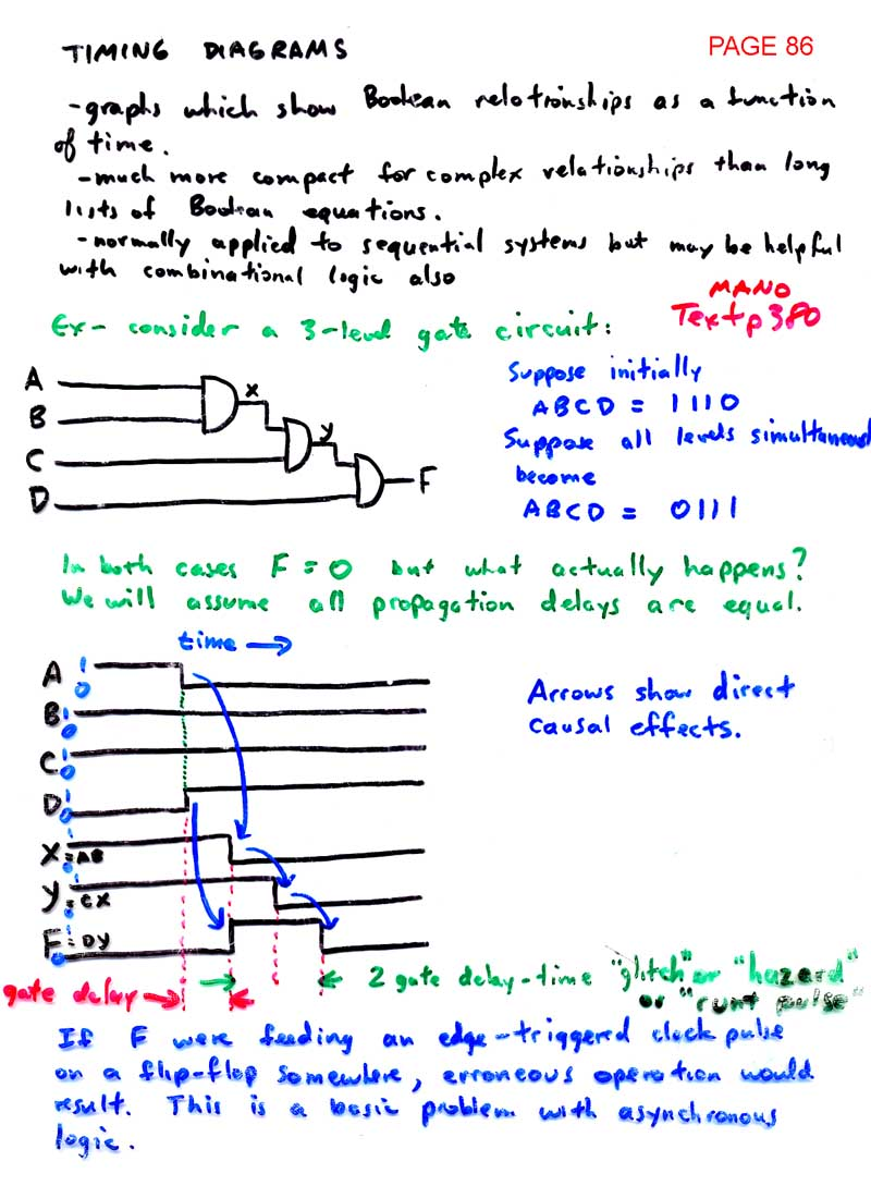 Ld Index 2 Level Logic Diagram Async Circuits And Timing Diagrams Page 87 Analysis Of Synchronous Circuit 88 Hazards Ripple Counter Example