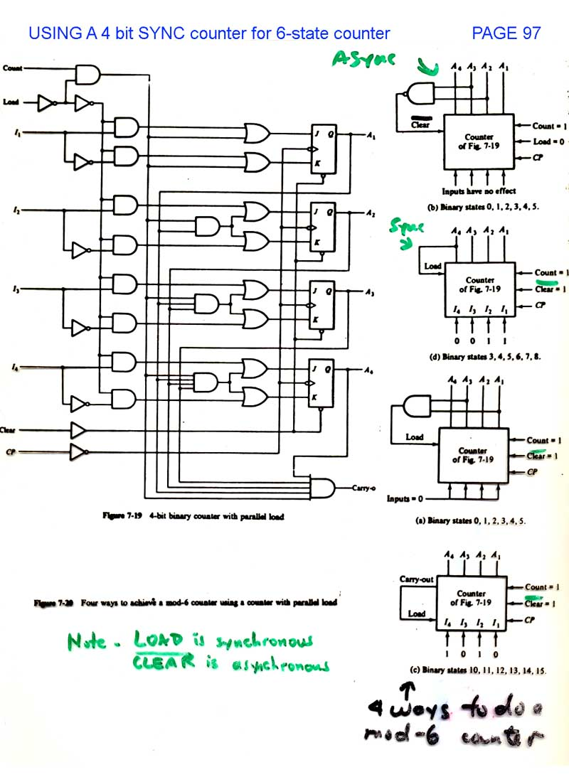 Ld Index Binary Counter Circuit Basic Sync Page 99 4 Bit From Mano 100 Serial Adder