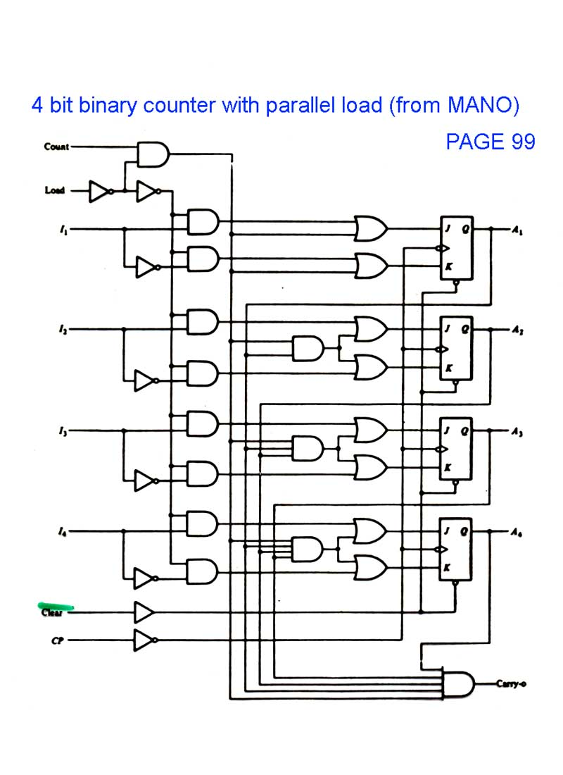 Ld Index Shift Register Circuit Diagram Page 99